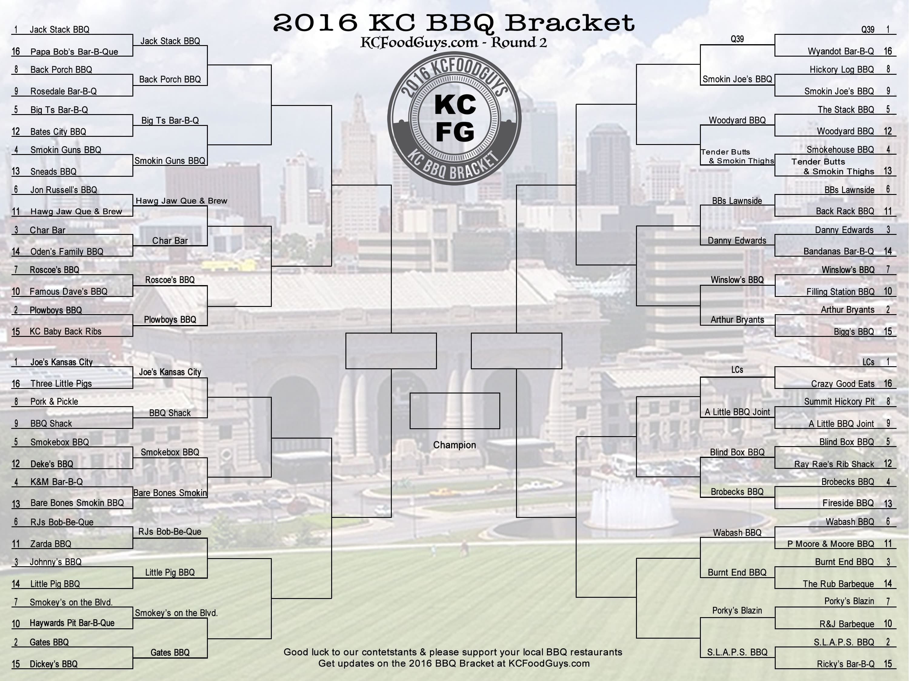 2016 KCFoodGuys KC BBQ Bracket Round 2