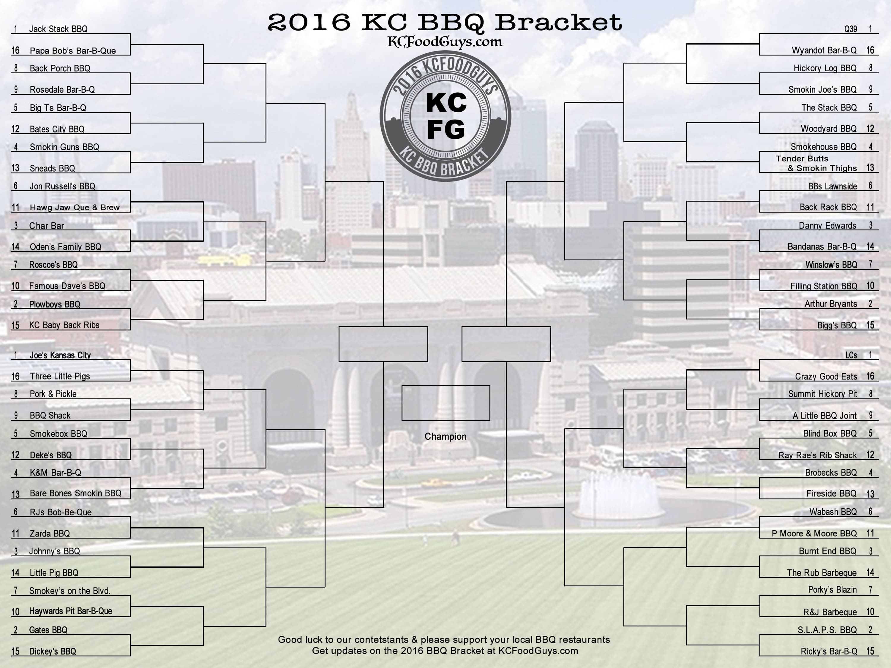 KCFoodGuys-KC-BBQ-Bracket