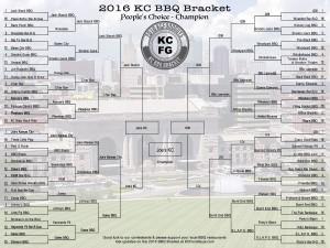 2016 KCFoodGuys BBQ Bracket Champion