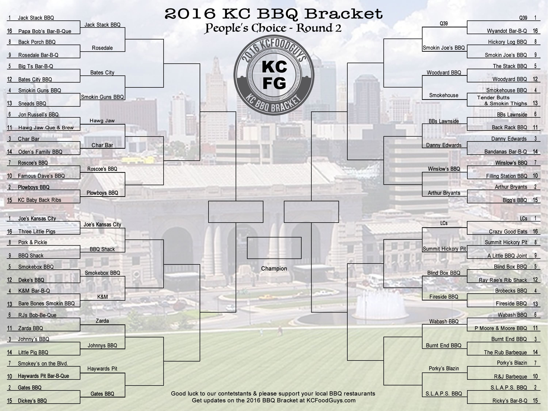 2016 Peoples Choice KC BBQ Bracket Round 2