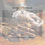 2017 KC BBQ Bracket Round 2 Results