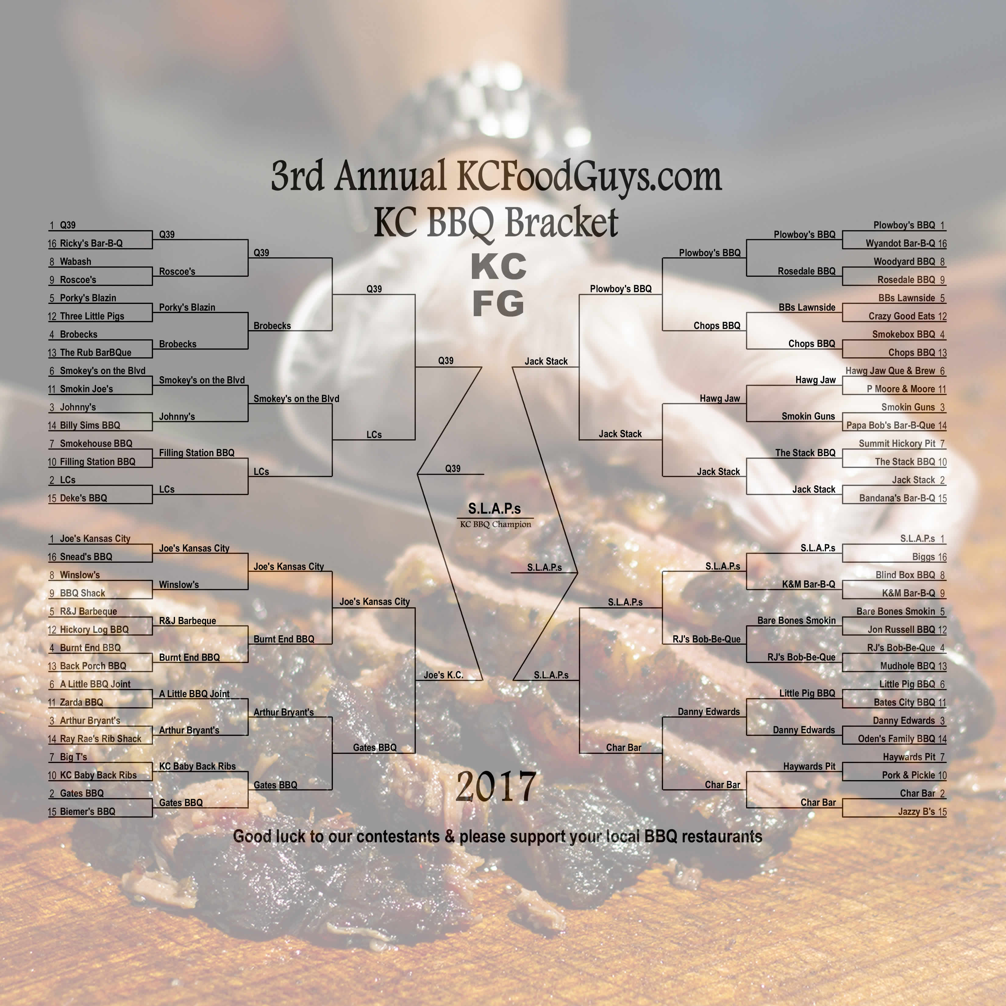 2017-KC-BBQ-Bracket-Square-Winner.jpg